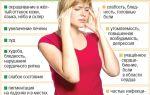 Нехватка железа в организме у женщин: симптомы, нормы, как повысить?