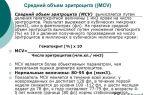 Средний объем эритроцитов mcv: пониженные и повышенные значения