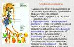 Как снизить концентрацию тиреотропного гормона (ттг) народными средствами?