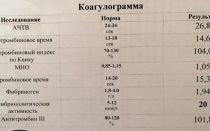 Коагулограмма: что это за анализ, как сдавать, расшифровка показателей
